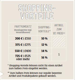 Shoppingvorteil Club der Gastgeber/Innen