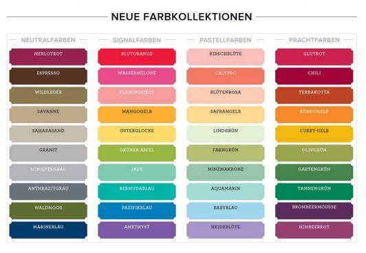Informationen zur Tinte – Farbneuerung